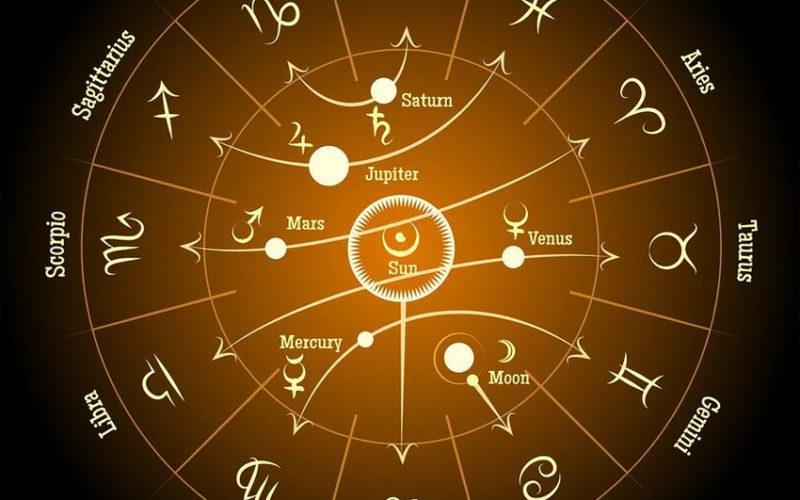 Блог Алексея Шлыкова, Практическая астрология и хиромантия
